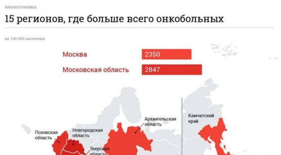 Онкологическая карта России: где больше всего онкобольных